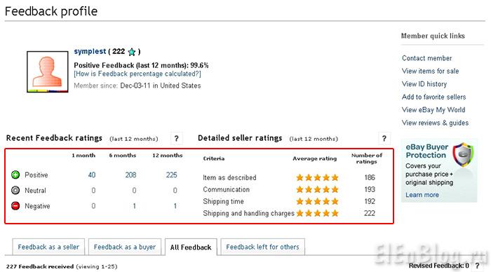Как-заказать-с-ebay(мой-опыт)_Kak-zakazat'-s-ebay(moj-opyt)_отзывы2