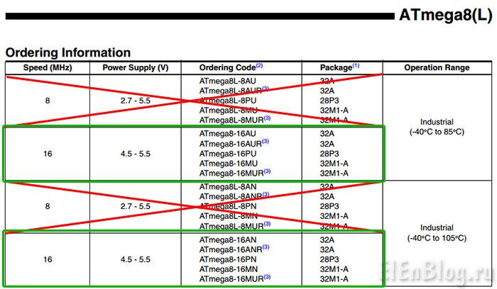 Программатор-для-AVR-usb.(AVR910)_Programmator-dlja-AVR-usb.(AVR910)_Применяемые-микроконтроллеры