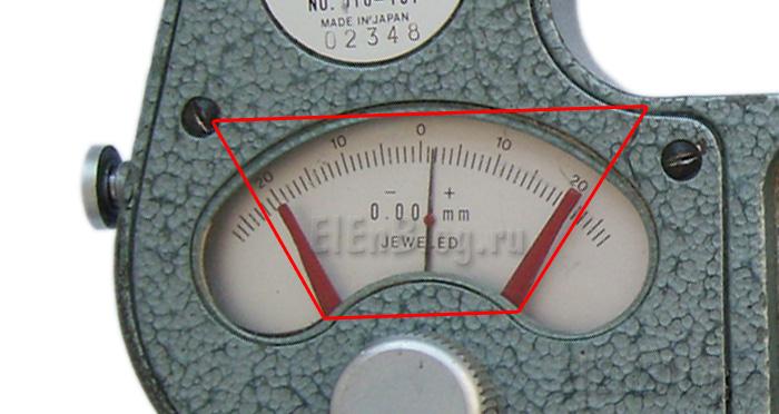 Как-пользоваться-микрометром_Kak-pol'zovat'sja-mikrometrom_Усилие-прижима