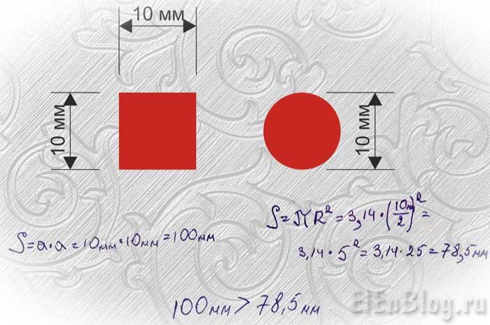 Как-намотать-трансформаторПервичная-обмотка-(Расчёт-и-перемотка-трансформатора-#4.1)_Провод-прямоугольного-сечения
