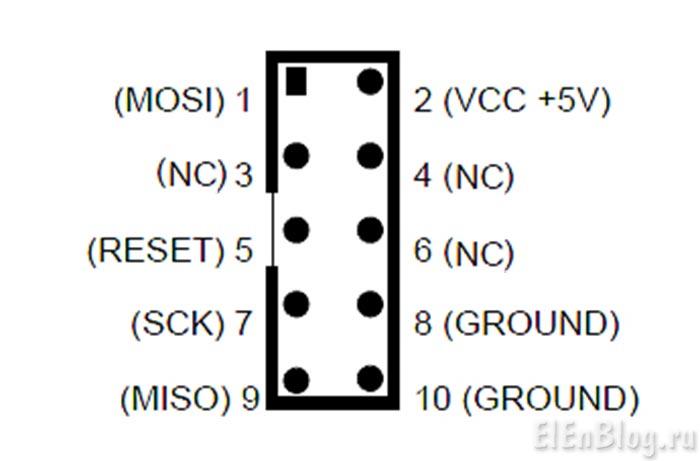 Programmator-AVR-za-3$_цоколевка-гнезда-ISP-10-для-USBasp