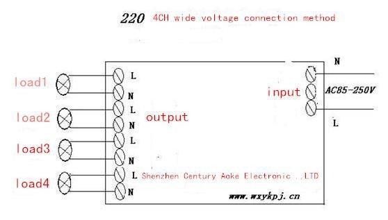 Cистема дистанционного управления Схема