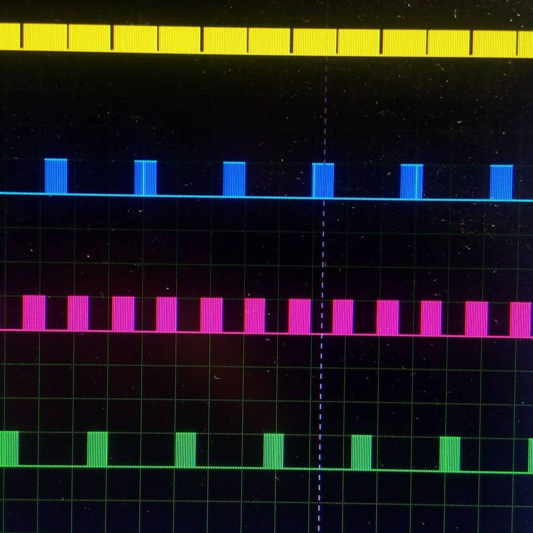 Обмен данными, мастер (красный) и два слейва, (синий и зелёный), жёлтый захватывает весь обмен