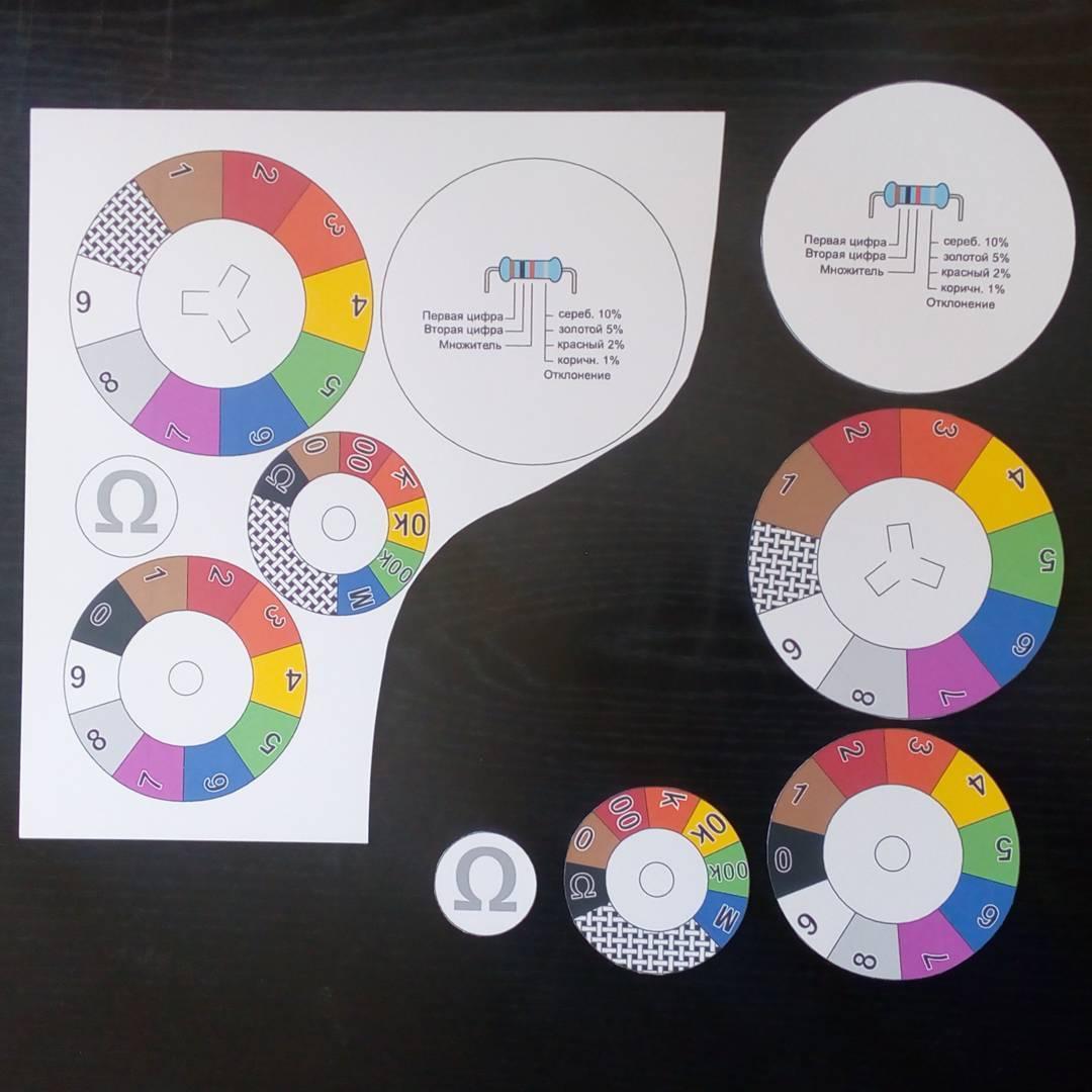 Раскрой  для калькулятора сопротивления по цветным полоскам