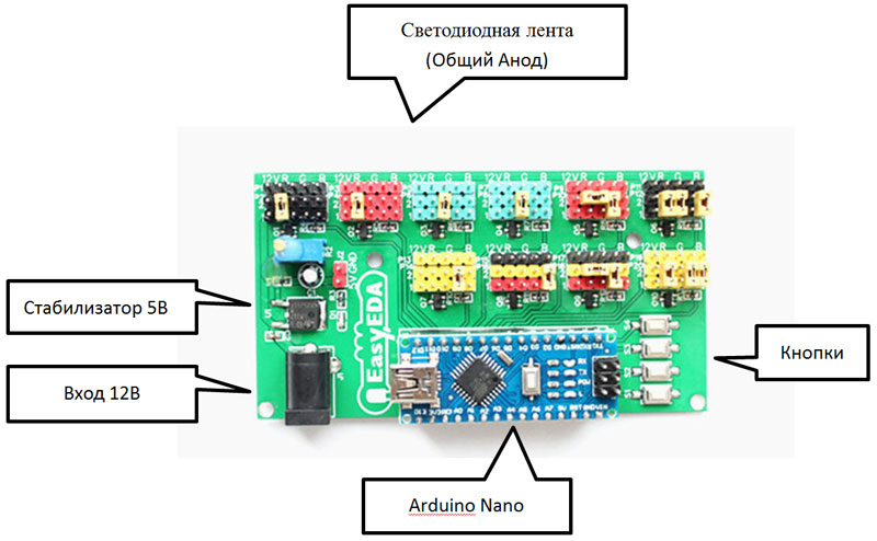 Kak sdelat' LED Begushhuju Stroku na Arduino v EasyEDA9
